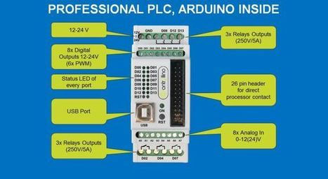 Power Big Electronics Projects With The Controllino Arduino Board | TechCrunch | Daily Magazine | Scoop.it