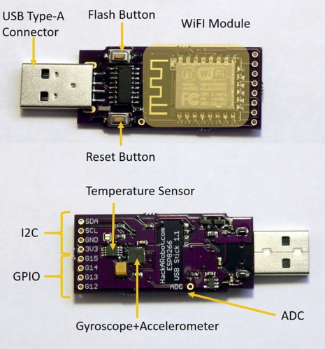 WiThumb is an ESP8266 WiFi USB Adapter with Motion and Temperature Sensors (Crowdfunding) | Home Automation | Scoop.it