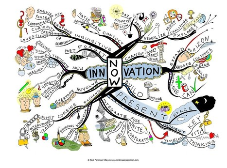 Lessons for Schools: 5 Ways To Be More Innovative In The Digital Age | English Class | Scoop.it