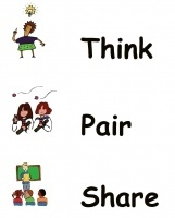 Think-Pair-Share Variations | 21st Century Literacy and Learning | Scoop.it