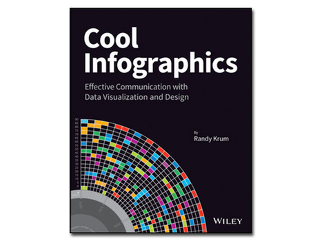 Cool Infographics, book review: Inspiration, instruction, education - ZDNet | Data visualizations | Scoop.it
