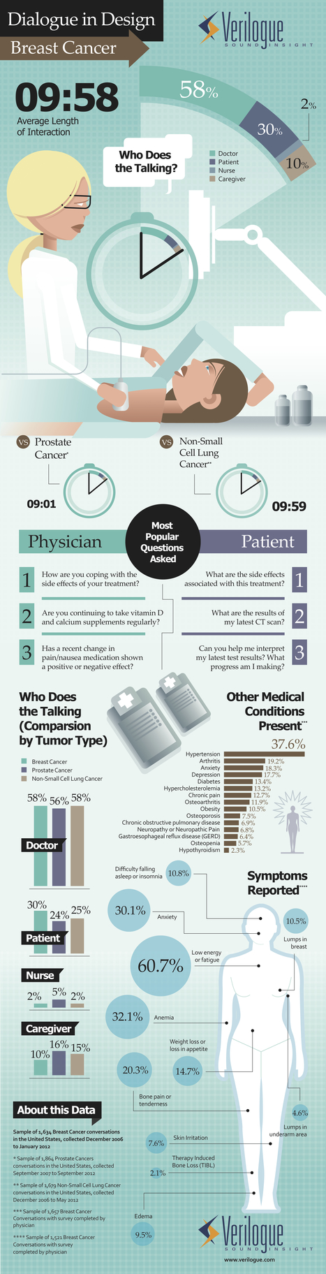 Breast cancer in the exam room infographic   Health promotion. Social marketing   Scoop.it