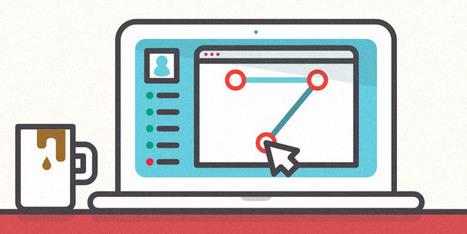 Entwicklung von E-Learning-Szenarien: 7 Tipps für den Einstieg | E-Learning Einfach Gemacht | Scénarios didactiques (DE, EN, FR) | Scoop.it