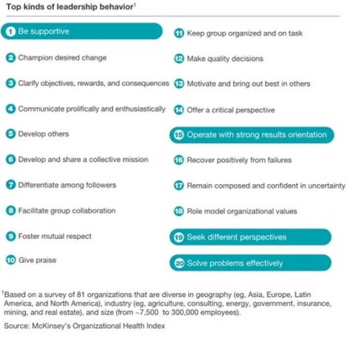 Decoding leadership: What really matters | McKinsey & Company | Coaching Leaders | Scoop.it