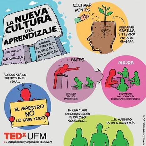 Hoy Te Toca - Timeline Photos | Magister Informatica Educativa y Gestión del Conocimiento | Scoop.it