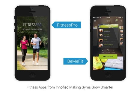 How These 4 Latest Features of Fitness Apps Can Make You Go to Gym Again? | Mobile Apps, Web Design & IoT | Scoop.it