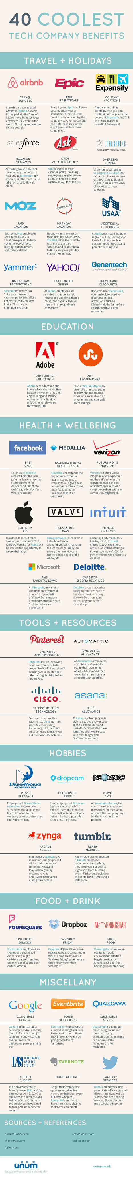 The 40 coolest tech company benefits [Infographic] - Unum | Photography News Journal | Scoop.it