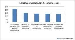 Dématérialisation des bulletins de paie : résultats du sondage | Veille des tendances RH et managériales | Scoop.it