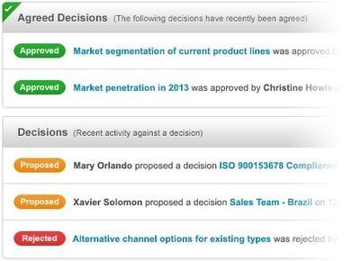 Group Decision Making Too | Group Decision Making Tool | Scoop.it