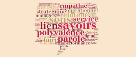 Quelle identité professionnelle pour le communicant interne ? | E-répuration, e-influence et personnal branding | Scoop.it