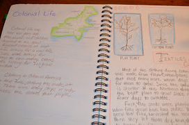 Literacy & Math Ideas: Organizing for Interactive Reading Journals | Common Core Scoops | Scoop.it