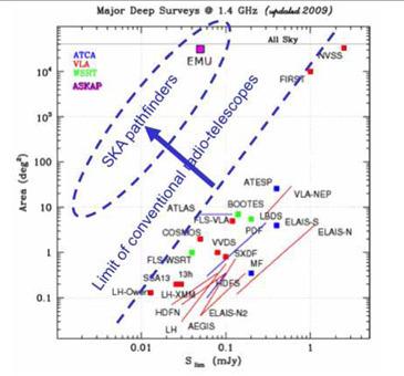 MIT: The Post-Singularity Future Of Astronomy | Towards Singularity | Scoop.it