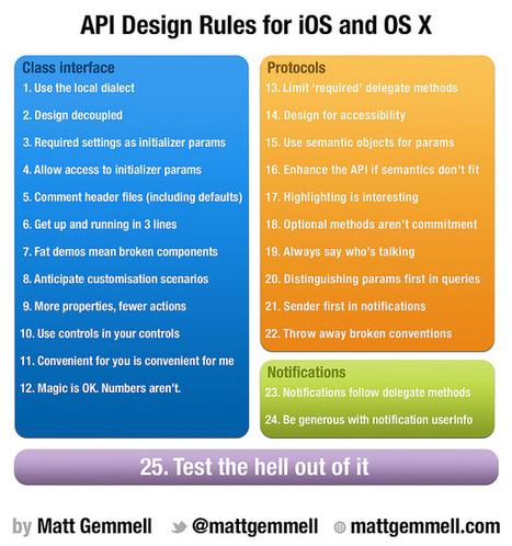 API Design - Matt Gemmell   Yecine's Topic   Scoop.it