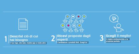 Starbytes: Vuoi partecipare ai progetti e inviare le tue proposte? | Roma Gratis - Rome for free | Scoop.it
