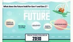 Quel parcours professionnel pour la Génération Y et Z ? - Parlons RH   Les métiers de demain   Scoop.it