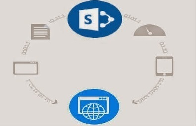 Make Microsoft SharePoint Powerful With These Excellent SEO Tools   Microsoft Technologies Development   Scoop.it