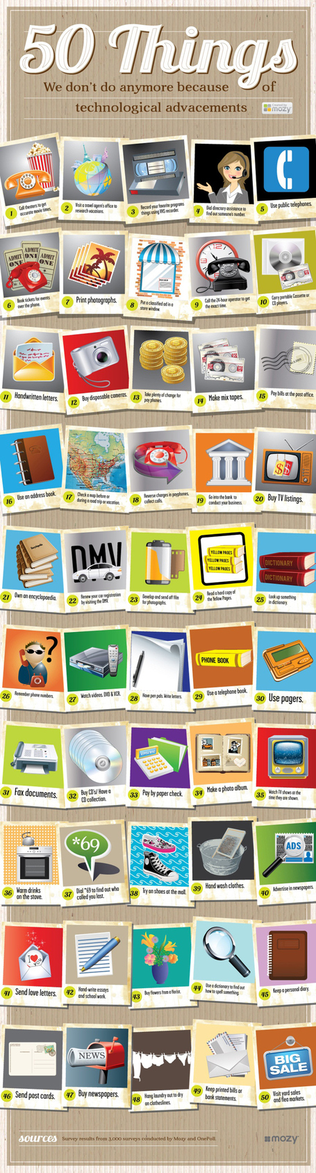 50 Things We No Longer Do Because Of Tech Advancements [Infographic] | Teaching with 1:1 Technology | Scoop.it