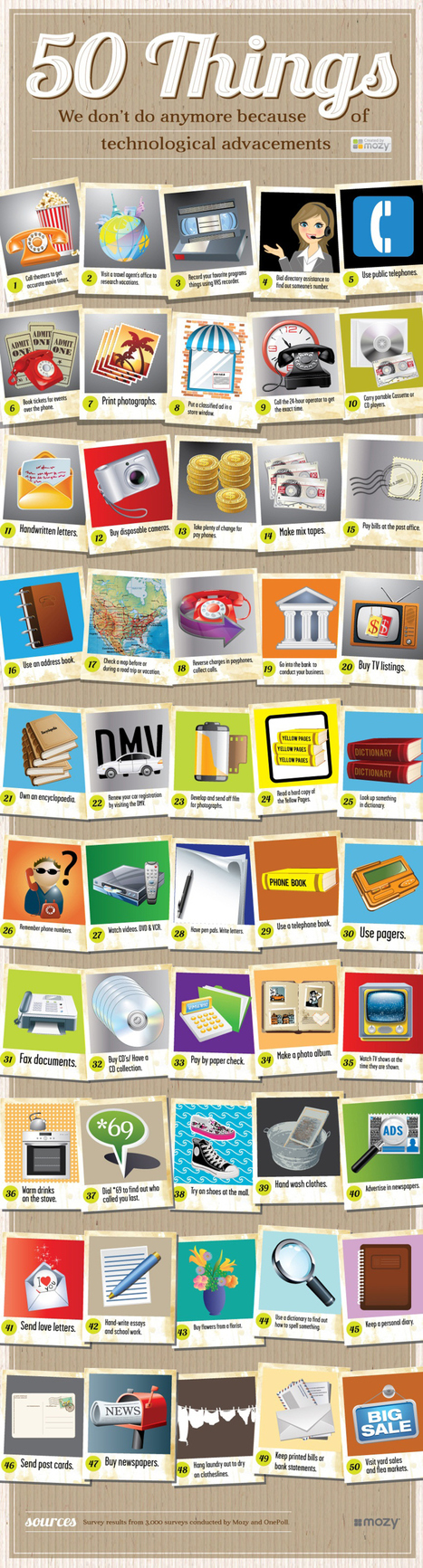 50 Things We No Longer Do Because Of Tech Advancements [Infographic] | :: The 4th Era :: | Scoop.it