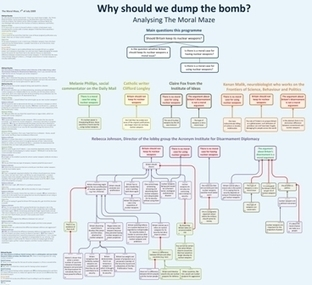 Floris Bex - Homepage | Argumentation | Scoop.it