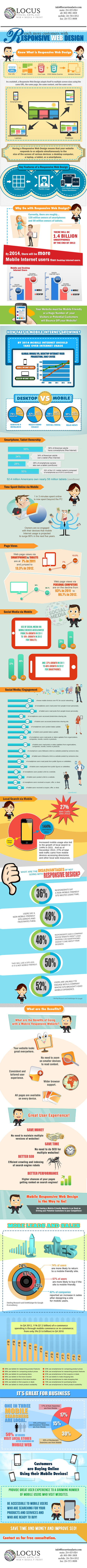 Infographic – Mobile Responsive Web Design for More Leads & Sales   Design   Scoop.it