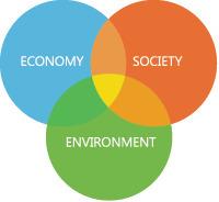 La RSE doit disparaître pour survivre ? | Développement durable et efficacité énergétique | Scoop.it