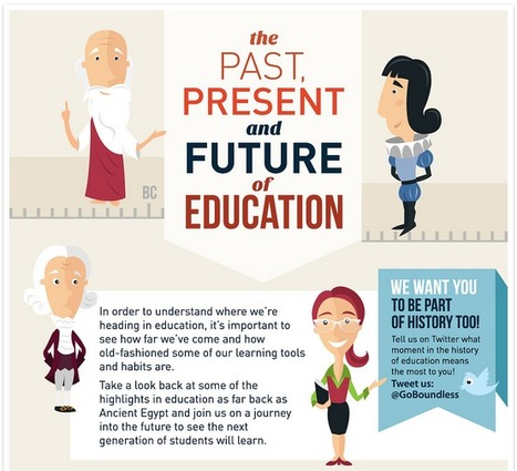 The History of Education [Infographic] - Boundless Blog | Just Good To Know Info From Marketing Hub | Scoop.it