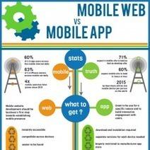 Mobile Web vs Mobile Apps | Visual.ly | Kit's social | Scoop.it