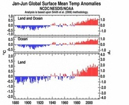 Global Analysis - June 2014 | State of the Climate | National Climatic Data Center (NCDC) | Oceanología | Scoop.it