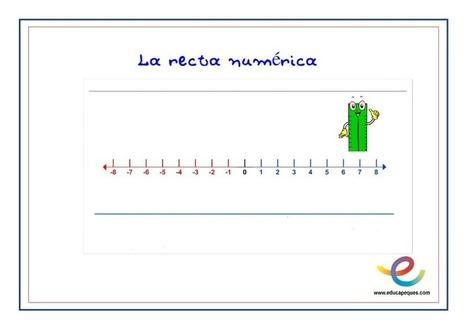 Método de la recta numérica para enseñar matemáticas | MATH =) | Scoop.it