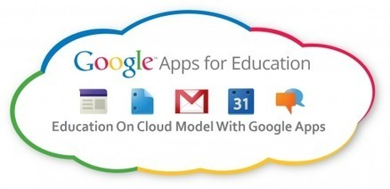 Google Apps for Education - Improving Writing Instruction in the Class | Gone Google | Scoop.it