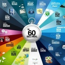In 60 Seconds | Online infographic | Network Cogitation | Scoop.it