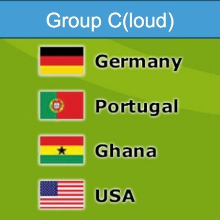 Cloud Security Cup: USA vs. Europe (Spoiler – It's Not a 0-0 Draw) | Sam's Cloud | Scoop.it