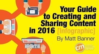 Your Guide to Creating and Sharing Content [Infographic] | Social Media, SEO, Mobile, Digital Marketing | Scoop.it