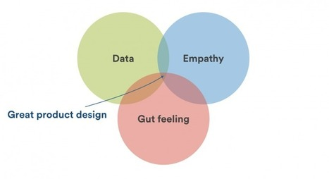 Data-Driven UX Design and Innovation | User Experience Design - All things UX | Scoop.it