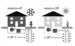 125 millones de euros en ayudas para ahorrar energía en viviendas y hoteles | hoteles | Scoop.it