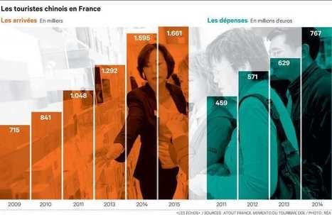 La France se mobilise pour tirer profit dela manne du tourisme chinois | Le tourisme autrement | Scoop.it