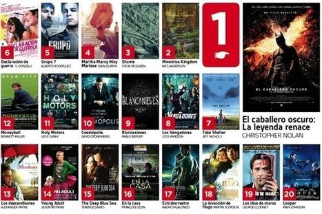 Las mejores películas de 2012 según CINEMANÍA | cinema | Scoop.it
