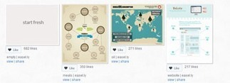 20+ Tools and Resources to Create Infographics for Free | Social Sciences | Scoop.it