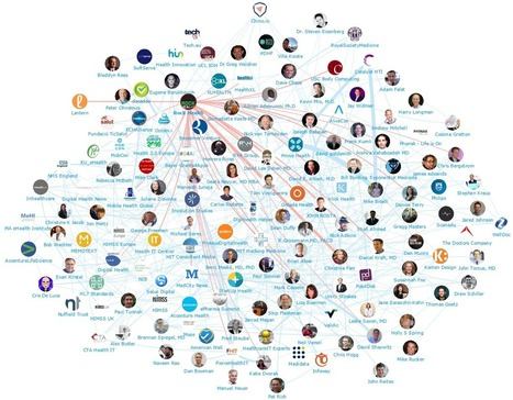 Digital Health 2016: Top 100 Influencers and Brands | Digital Health | Scoop.it