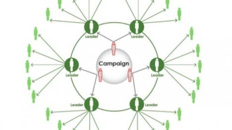 Hidden in Plain View: Obama 2012's Organizing Blueprint | Facebook | Scoop.it