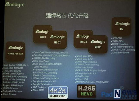 AMLogic Processor Roadmap: Quad core Cortex A9 (M8), and 64-bit ARM processors (M9) | Embedded Software | Scoop.it