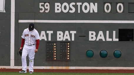 Red Sox Slump Threatens Home Sellout Streak | Midnight Rambler | Scoop.it