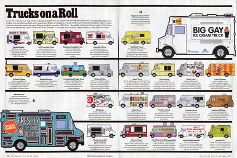 Tout plaquer pour un Food Truck | Les gourmands 2.0 | foodtrucksfr | Scoop.it