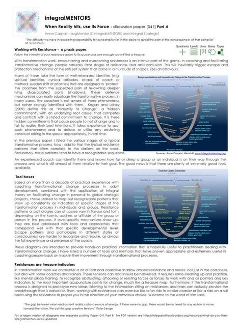 Integral Transformation Processes and Theory U - Praxis Paper | Futurable Planet: Answers from a Shifted Paradigm. | Scoop.it