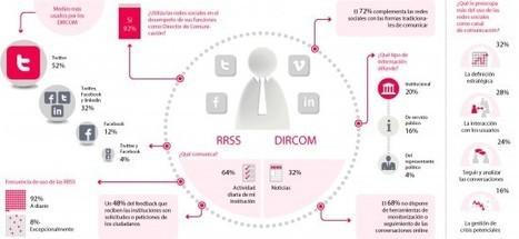 Administraciones públicas y sus tareas pendientes en redes sociales | desarrollo local | Scoop.it