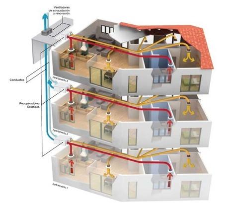 Qué son los recuperadores de calor. Conceptos básicos y definición. | Construcción obra  civil y edificación | Scoop.it