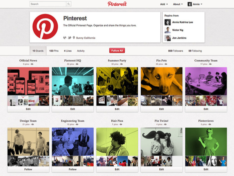 Pinterest is Pinning! - Pinterest blog | Content Marketing & Content Curation Tools For Brands | Scoop.it