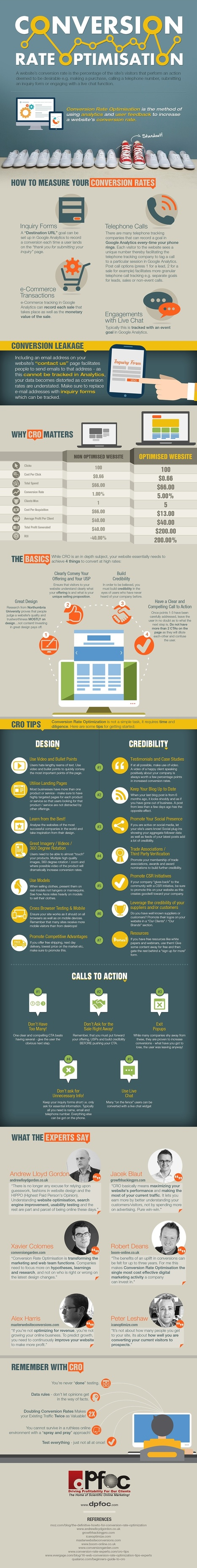 The Best Tips For Using Your Website To Convert Customers [Infographic]   MarketingHits   Scoop.it