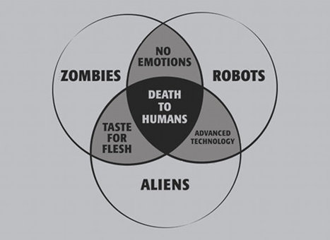 Zombies, Robots, And Aliens Venn Diagram Shows We Are Pretty Much Screwed   GeekGasm   Scoop.it