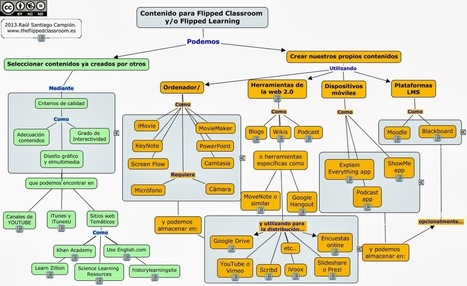 Andres Eduardo Garcia: Revisando: Clases Invertidas ( Flipped Classroom). | El Aprendizaje 2.0 y las Empresas | Scoop.it